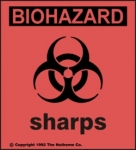 OSHA Bloodborne Pathogen Signs